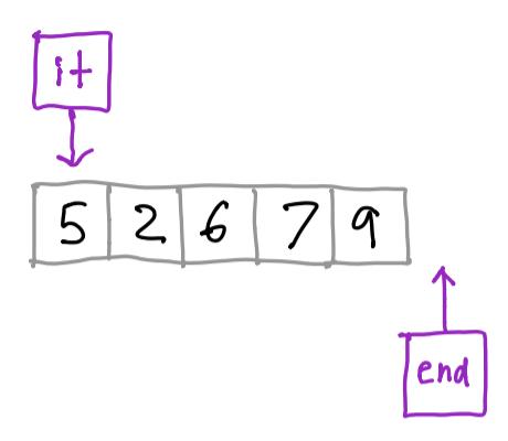 CS 225 | Iterators