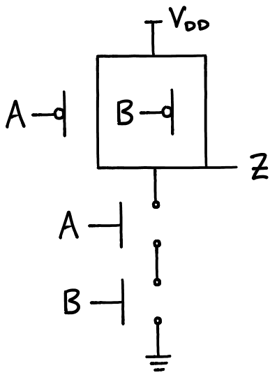 Cmos Circuit Diagram | Logic Circuits And Cmos