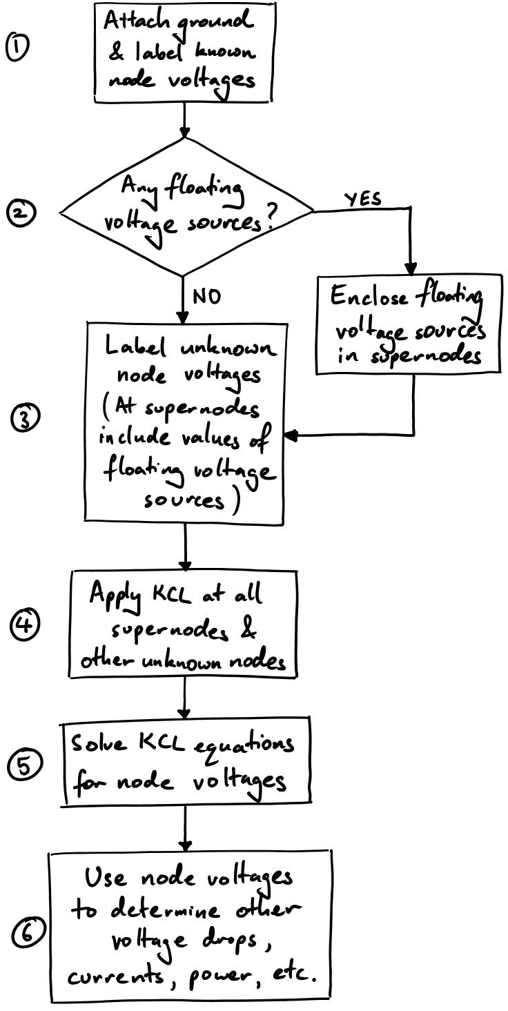 Node method for circuit analysis flowchart for node method circuit analysis biocorpaavc Images