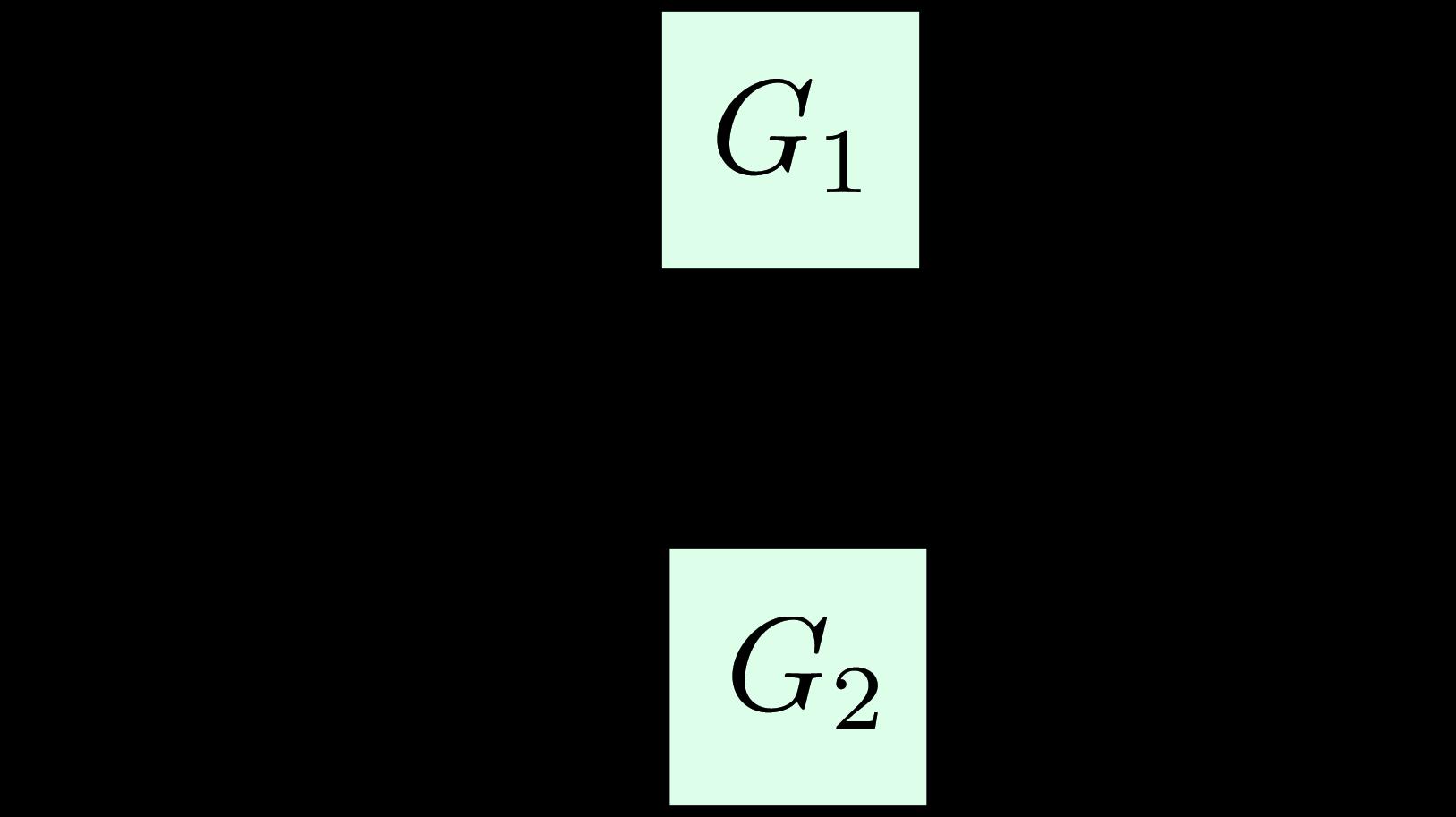 figure 14: negative feedback
