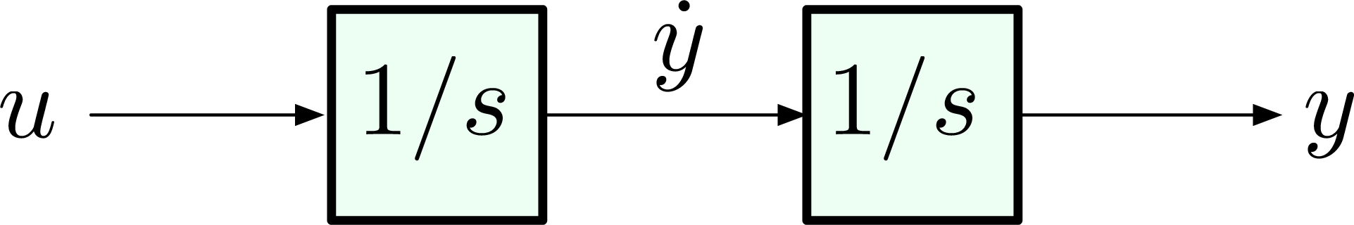 Ece 486 Control Systems